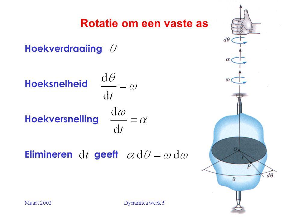 Maart 2002Dynamica week 5 Rotatie om een vaste as Hoekverdraaiing Hoeksnelheid Hoekversnelling Elimineren geeft