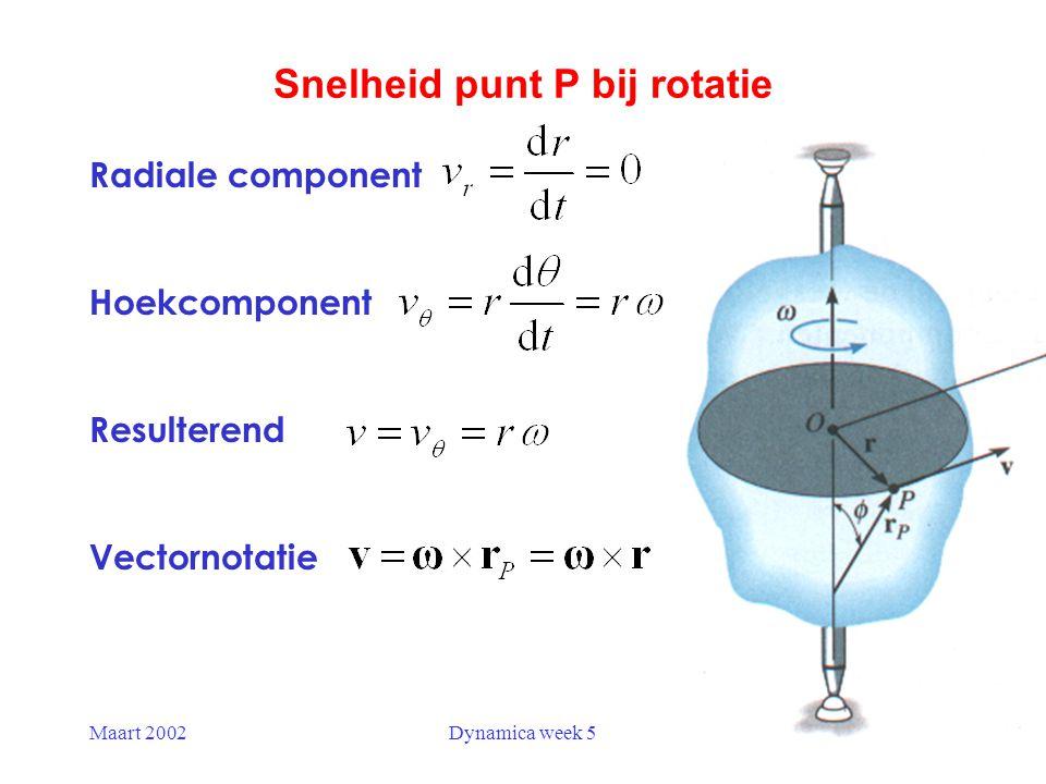 Maart 2002Dynamica week 5 Versnelling punt P bij rotatie Tangentiële component Normale component Vectornotatie met en