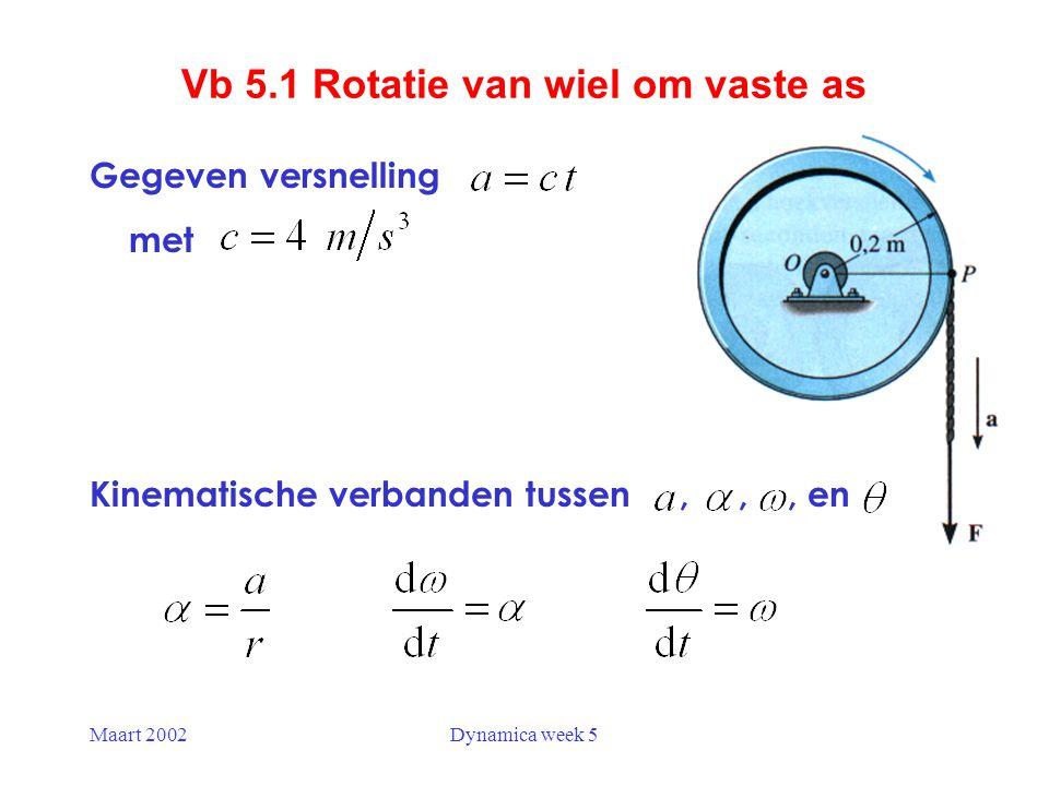 Maart 2002Dynamica week 5 Gegeven versnelling met Kinematische verbanden tussen,,, en Vb 5.1 Rotatie van wiel om vaste as