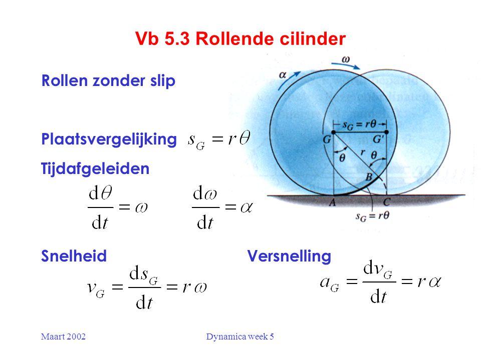Maart 2002Dynamica week 5 Gegeven Plaatsvergelijking (cosinusregel) Tijdafgeleiden Vb 5.5 Openen raam