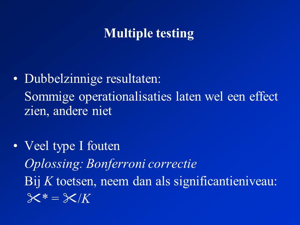 Multiple testing •Dubbelzinnige resultaten: Sommige operationalisaties laten wel een effect zien, andere niet •Veel type I fouten Oplossing: Bonferroni correctie Bij K toetsen, neem dan als significantieniveau:  * =  /K