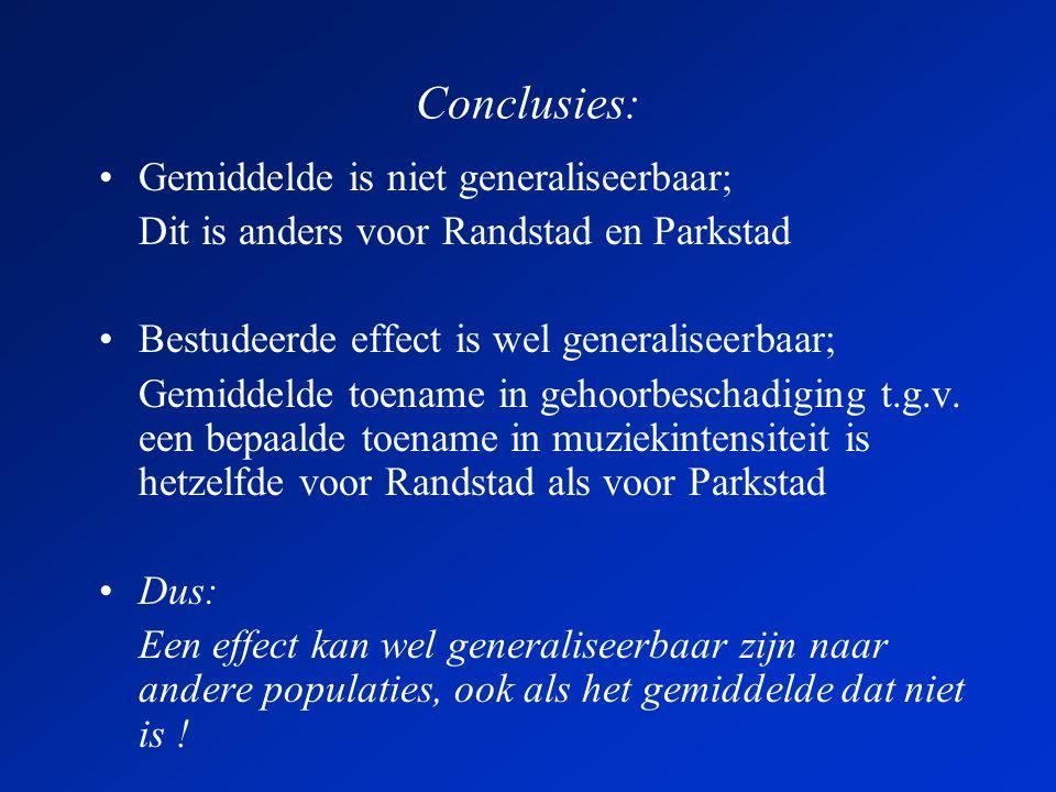 Conclusies: •Gemiddelde is niet generaliseerbaar; Dit is anders voor Randstad en Parkstad •Bestudeerde effect is wel generaliseerbaar; Gemiddelde toename in gehoorbeschadiging t.g.v.