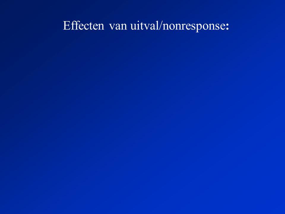 Effecten van uitval/nonresponse: