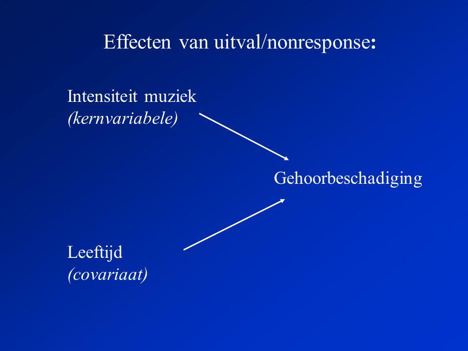 Effecten van uitval/nonresponse: Intensiteit muziek (kernvariabele) Gehoorbeschadiging Leeftijd (covariaat)