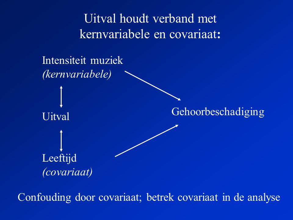 Uitval houdt verband met kernvariabele en covariaat: Intensiteit muziek (kernvariabele) Gehoorbeschadiging Uitval Leeftijd (covariaat) Confouding door covariaat; betrek covariaat in de analyse