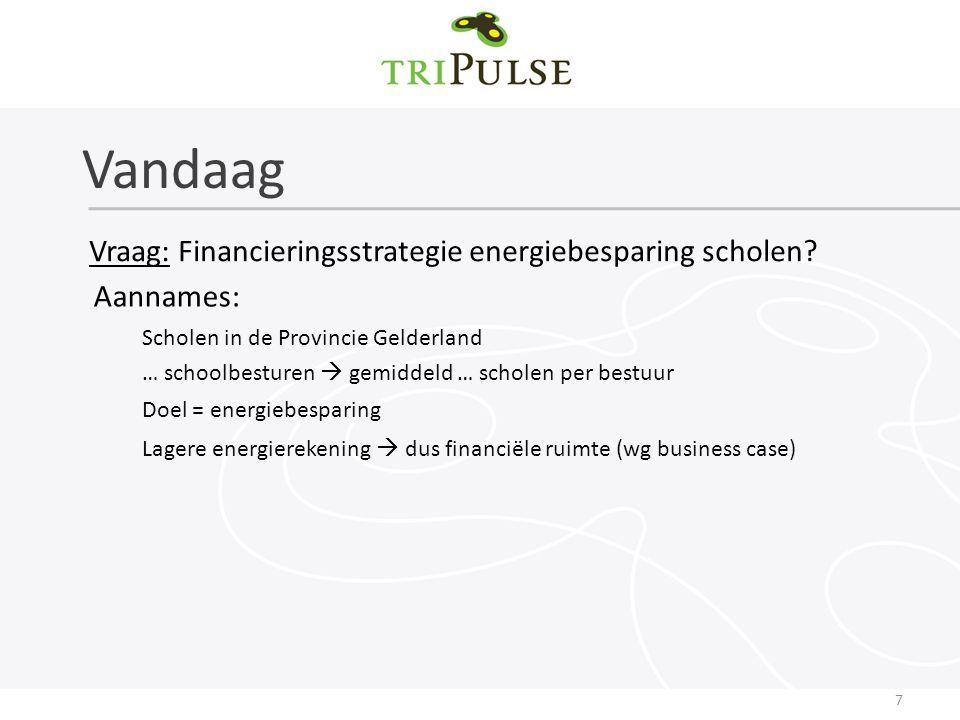 Vandaag 7 Scholen in de Provincie Gelderland … schoolbesturen  gemiddeld … scholen per bestuur Doel = energiebesparing Lagere energierekening  dus financiële ruimte (wg business case) Vraag: Financieringsstrategie energiebesparing scholen.
