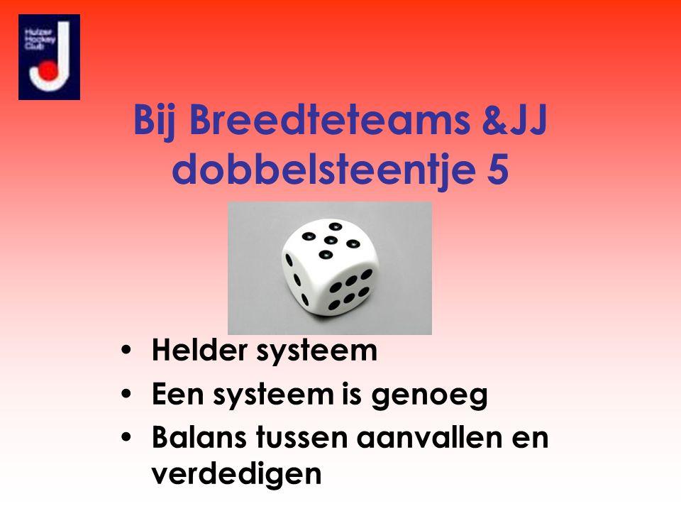 Bij Breedteteams &JJ dobbelsteentje 5 • Helder systeem • Een systeem is genoeg • Balans tussen aanvallen en verdedigen
