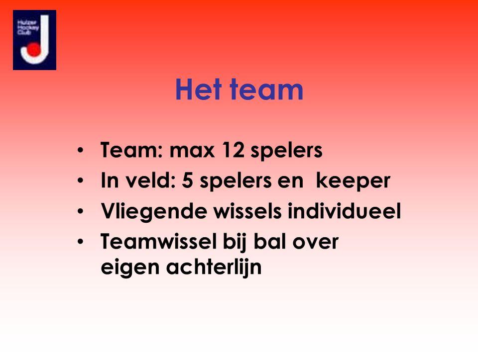 Het team • Team: max 12 spelers • In veld: 5 spelers en keeper • Vliegende wissels individueel • Teamwissel bij bal over eigen achterlijn