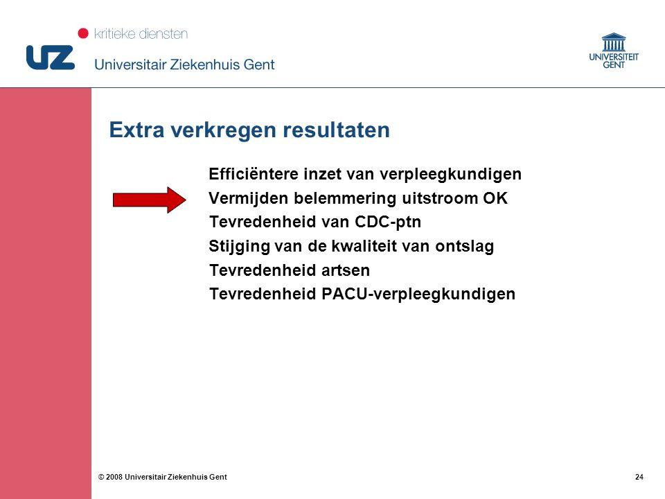 24 © 2008 Universitair Ziekenhuis Gent Extra verkregen resultaten Efficiëntere inzet van verpleegkundigen Vermijden belemmering uitstroom OK Tevredenheid van CDC-ptn Stijging van de kwaliteit van ontslag Tevredenheid artsen Tevredenheid PACU-verpleegkundigen