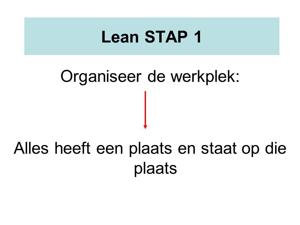 Lean STAP 1 Organiseer de werkplek: Alles heeft een plaats en staat op die plaats