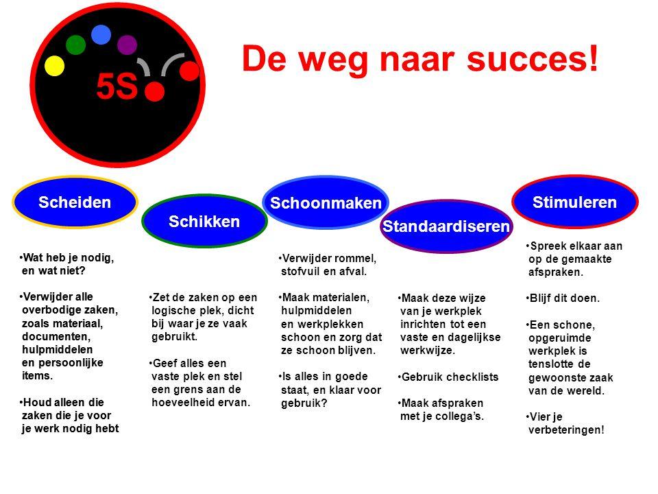 5S Scheiden De weg naar succes! Schikken Schoonmaken Stimuleren Standaardiseren •Wat heb je nodig, en wat niet? •Verwijder alle overbodige zaken, zoal