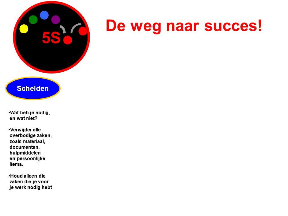 5S Scheiden De weg naar succes! •Wat heb je nodig, en wat niet? •Verwijder alle overbodige zaken, zoals materiaal, documenten, hulpmiddelen en persoon