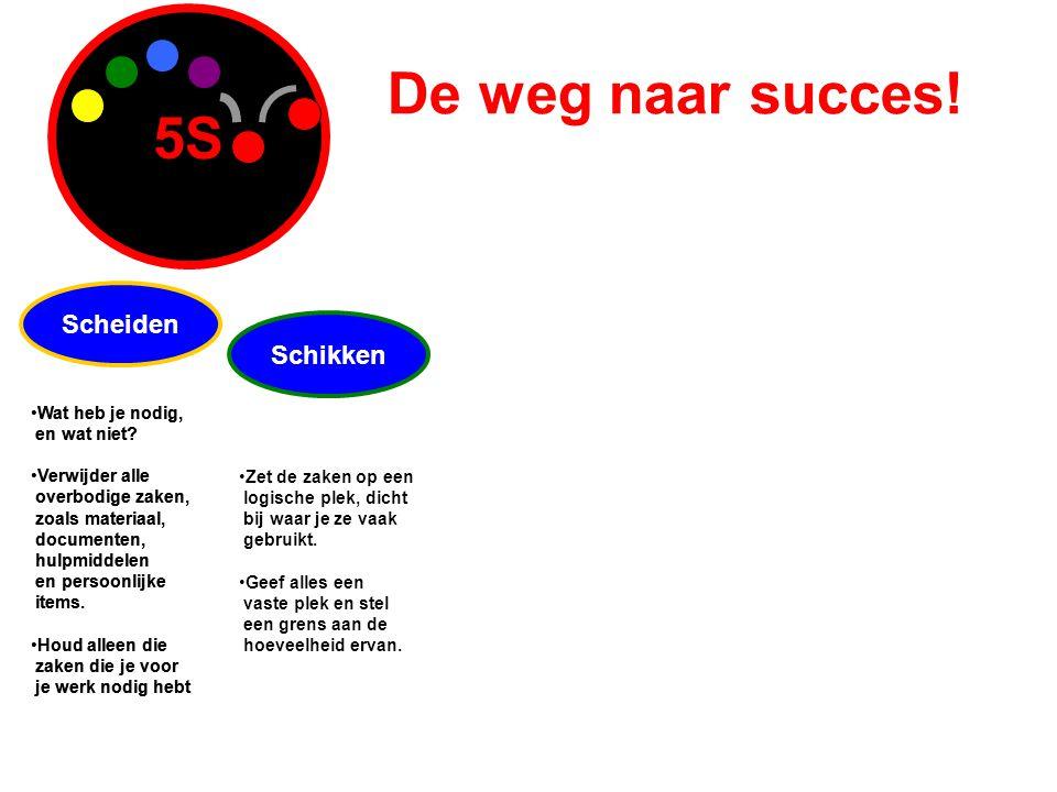 5S Scheiden De weg naar succes! Schikken •Wat heb je nodig, en wat niet? •Verwijder alle overbodige zaken, zoals materiaal, documenten, hulpmiddelen e