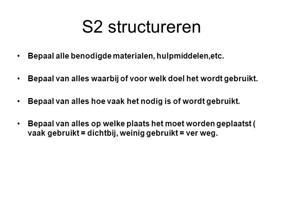 S2 structureren •Bepaal alle benodigde materialen, hulpmiddelen,etc. •Bepaal van alles waarbij of voor welk doel het wordt gebruikt. •Bepaal van alles
