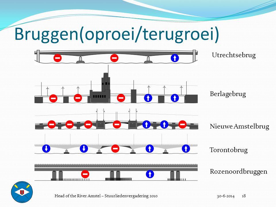Bruggen(oproei/terugroei) 30-6-2014 18 Utrechtsebrug Berlagebrug Torontobrug Rozenoordbruggen Nieuwe Amstelbrug Head of the River Amstel – Stuurlieden