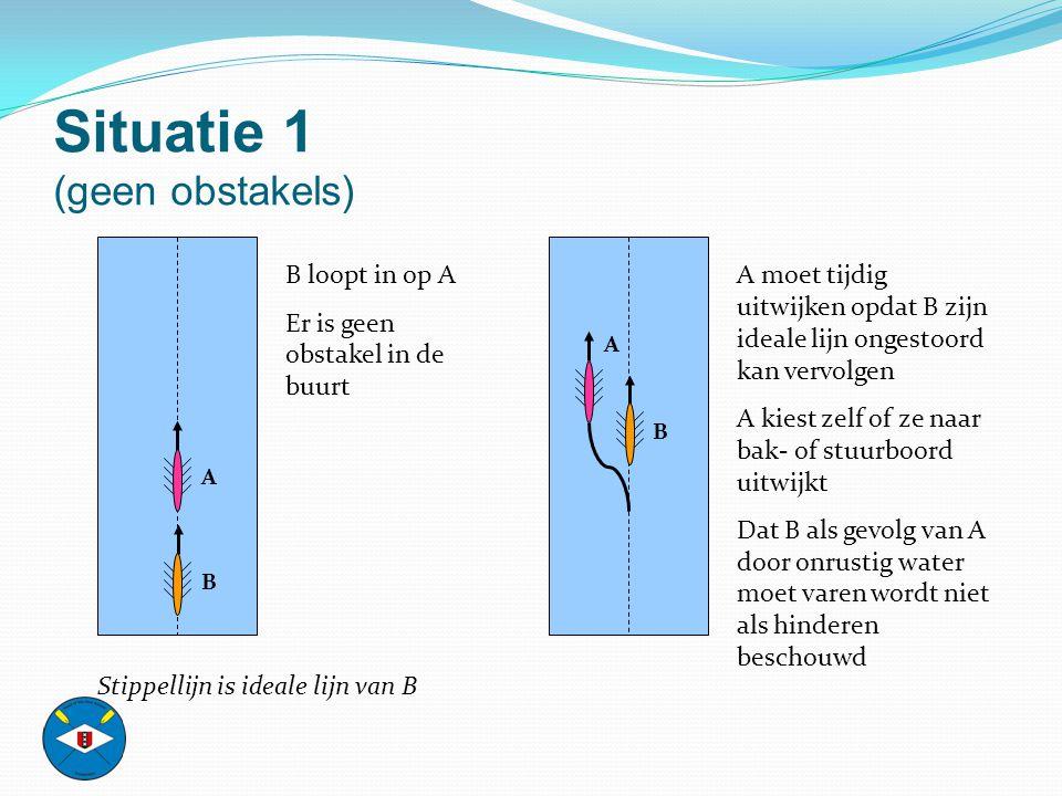 Situatie 1 (geen obstakels) B loopt in op A Er is geen obstakel in de buurt Stippellijn is ideale lijn van B A moet tijdig uitwijken opdat B zijn idea