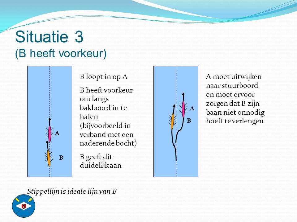 Situatie 3 (B heeft voorkeur) A B B loopt in op A B heeft voorkeur om langs bakboord in te halen (bijvoorbeeld in verband met een naderende bocht) B g