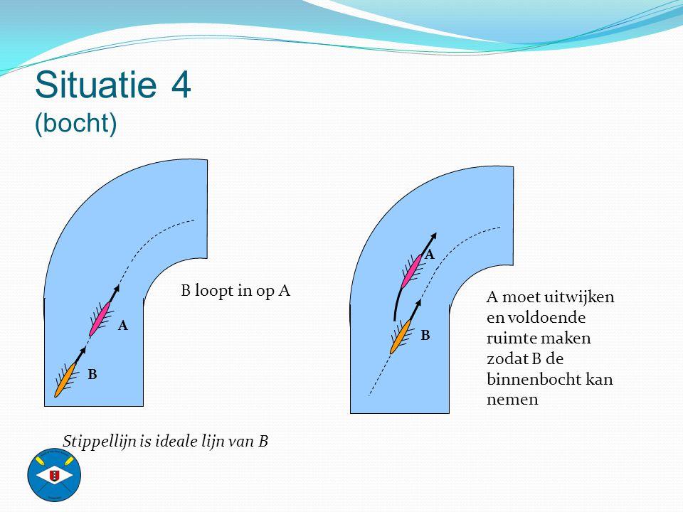 B loopt in op A Situatie 4 (bocht) Stippellijn is ideale lijn van B A B A moet uitwijken en voldoende ruimte maken zodat B de binnenbocht kan nemen A