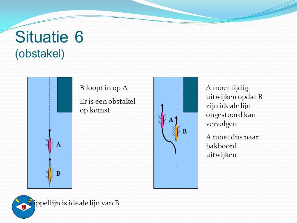 Situatie 6 (obstakel) B loopt in op A Er is een obstakel op komst Stippellijn is ideale lijn van B A moet tijdig uitwijken opdat B zijn ideale lijn on