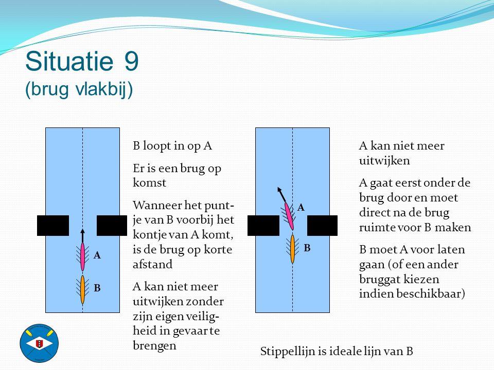 Situatie 9 (brug vlakbij) B loopt in op A Er is een brug op komst Wanneer het punt- je van B voorbij het kontje van A komt, is de brug op korte afstan