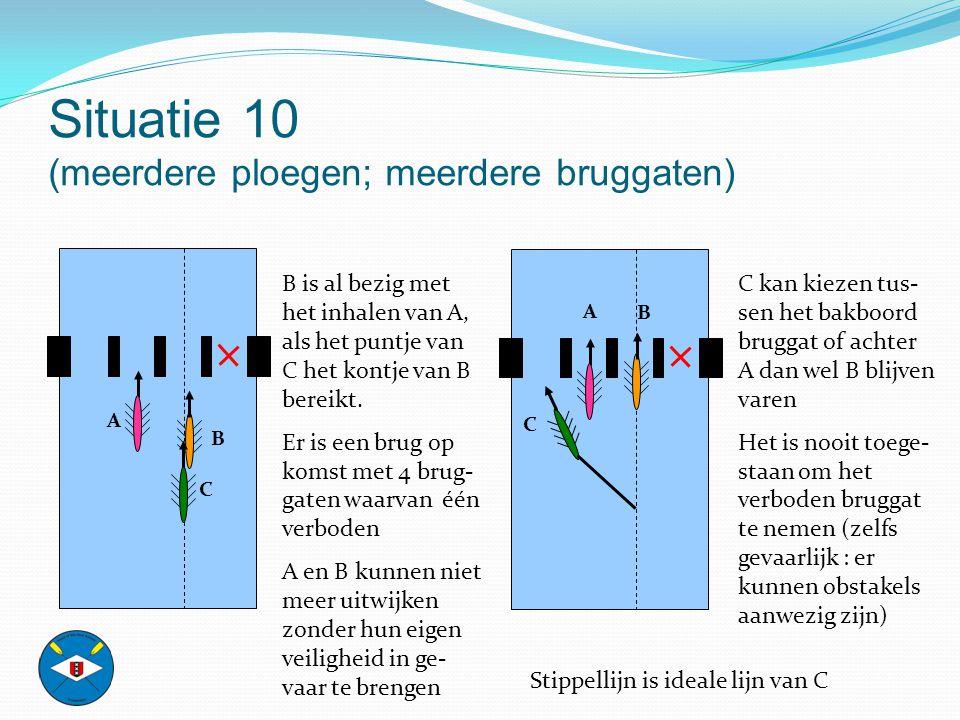 Situatie 10 (meerdere ploegen; meerdere bruggaten) B is al bezig met het inhalen van A, als het puntje van C het kontje van B bereikt. Er is een brug