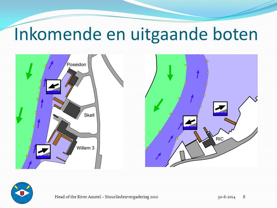 Situatie 9 (brug vlakbij) B loopt in op A Er is een brug op komst Wanneer het punt- je van B voorbij het kontje van A komt, is de brug op korte afstand A kan niet meer uitwijken zonder zijn eigen veilig- heid in gevaar te brengen Stippellijn is ideale lijn van B A kan niet meer uitwijken A gaat eerst onder de brug door en moet direct na de brug ruimte voor B maken B moet A voor laten gaan (of een ander bruggat kiezen indien beschikbaar) AB A B