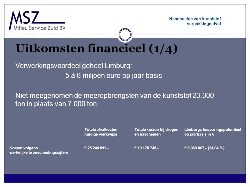 Uitkomsten financieel (1/4) Nascheiden van kunststof verpakkingsafval Verwerkingsvoordeel geheel Limburg: 5 à 6 miljoen euro op jaar basis Niet meegen