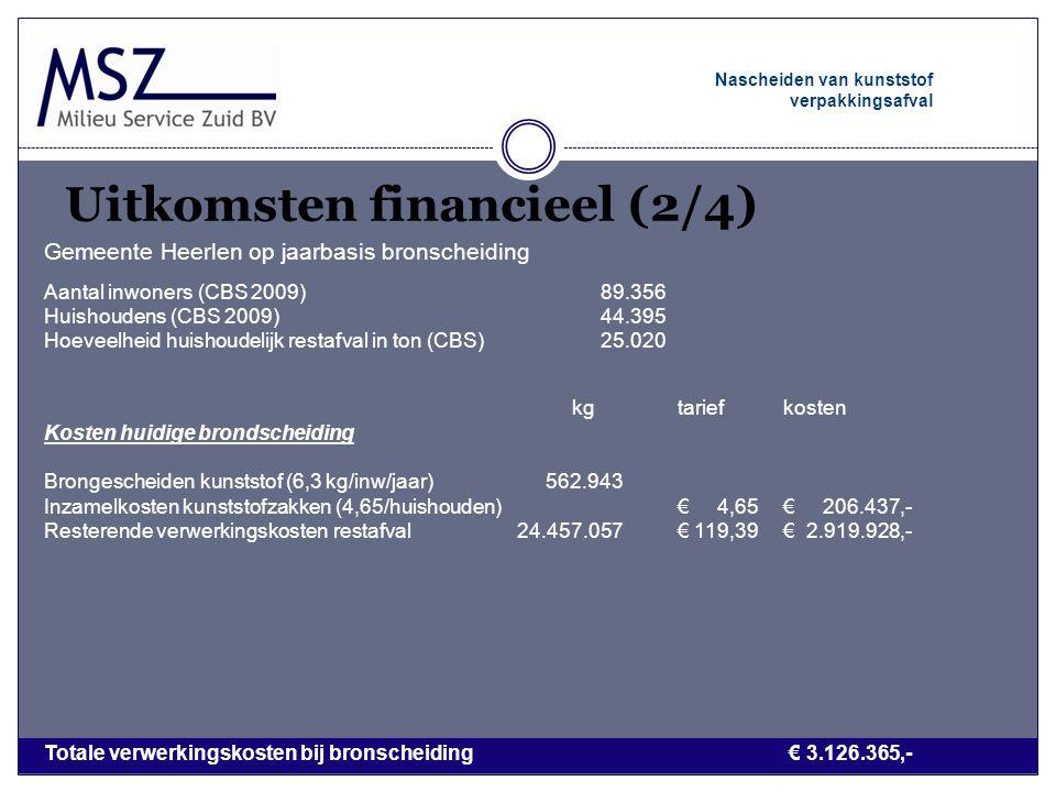 Uitkomsten financieel (2/4) Nascheiden van kunststof verpakkingsafval Gemeente Heerlen op jaarbasis bronscheiding Aantal inwoners (CBS 2009) 89.356 Hu