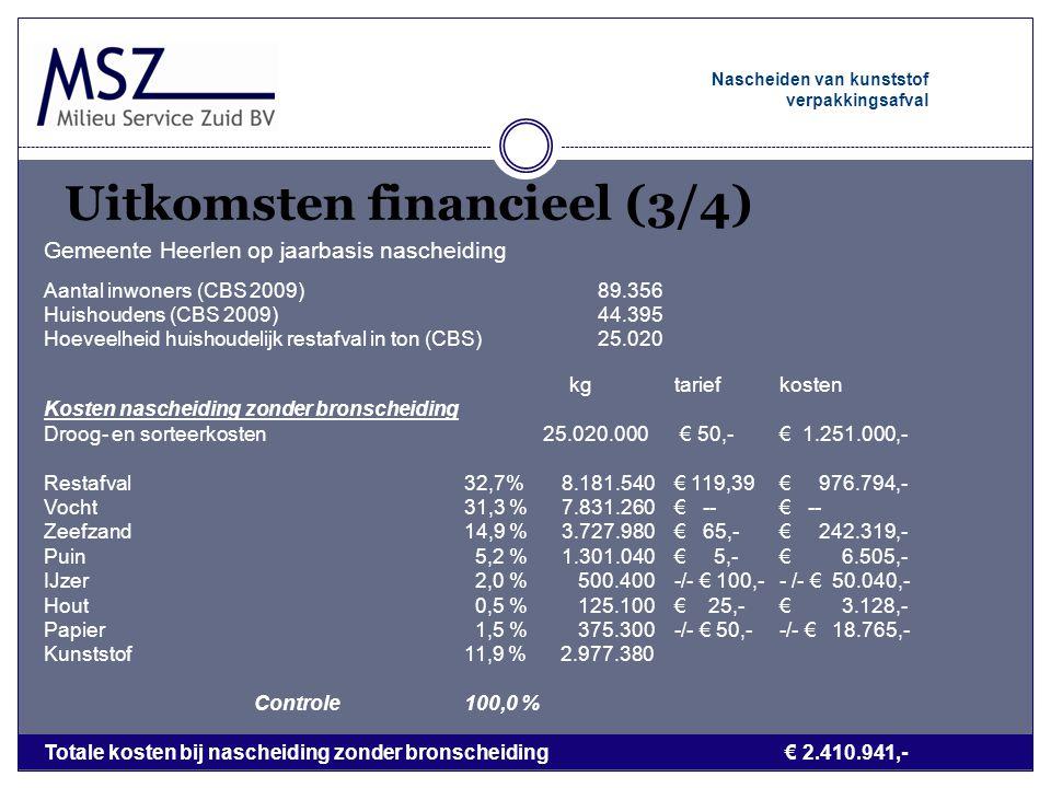 Uitkomsten financieel (3/4) Nascheiden van kunststof verpakkingsafval Gemeente Heerlen op jaarbasis nascheiding Aantal inwoners (CBS 2009) 89.356 Huis
