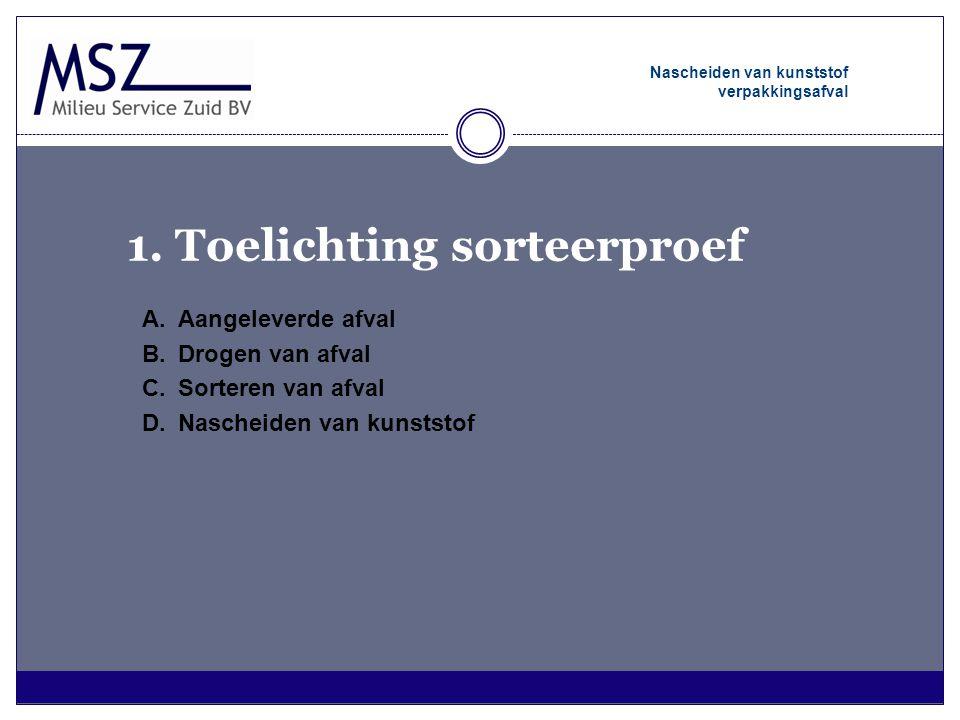 Uitkomsten financieel (1/4) Nascheiden van kunststof verpakkingsafval Verwerkingsvoordeel geheel Limburg: 5 à 6 miljoen euro op jaar basis Niet meegenomen de meeropbrengsten van de kunststof 23.000 ton in plaats van 7.000 ton.
