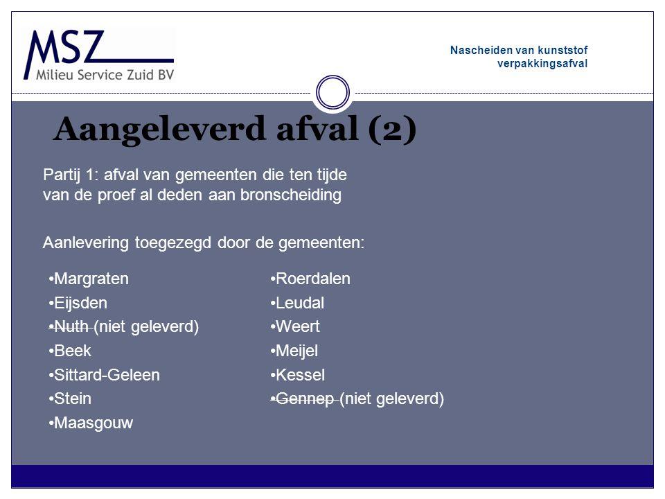 Uitkomsten financieel (3/4) Nascheiden van kunststof verpakkingsafval Gemeente Heerlen op jaarbasis nascheiding Aantal inwoners (CBS 2009) 89.356 Huishoudens (CBS 2009) 44.395 Hoeveelheid huishoudelijk restafval in ton (CBS) 25.020 kgtariefkosten Kosten nascheiding zonder bronscheiding Droog- en sorteerkosten 25.020.000 € 50,-€ 1.251.000,- Restafval 32,7% 8.181.540€ 119,39€ 976.794,- Vocht 31,3 % 7.831.260€ --€ -- Zeefzand 14,9 % 3.727.980€ 65,-€ 242.319,- Puin 5,2 % 1.301.040€ 5,-€ 6.505,- IJzer 2,0 % 500.400-/- € 100,-- /- € 50.040,- Hout 0,5 % 125.100€ 25,-€ 3.128,- Papier 1,5 % 375.300-/- € 50,--/- € 18.765,- Kunststof 11,9 % 2.977.380 Controle 100,0 % Totale kosten bij nascheiding zonder bronscheiding € 2.410.941,-
