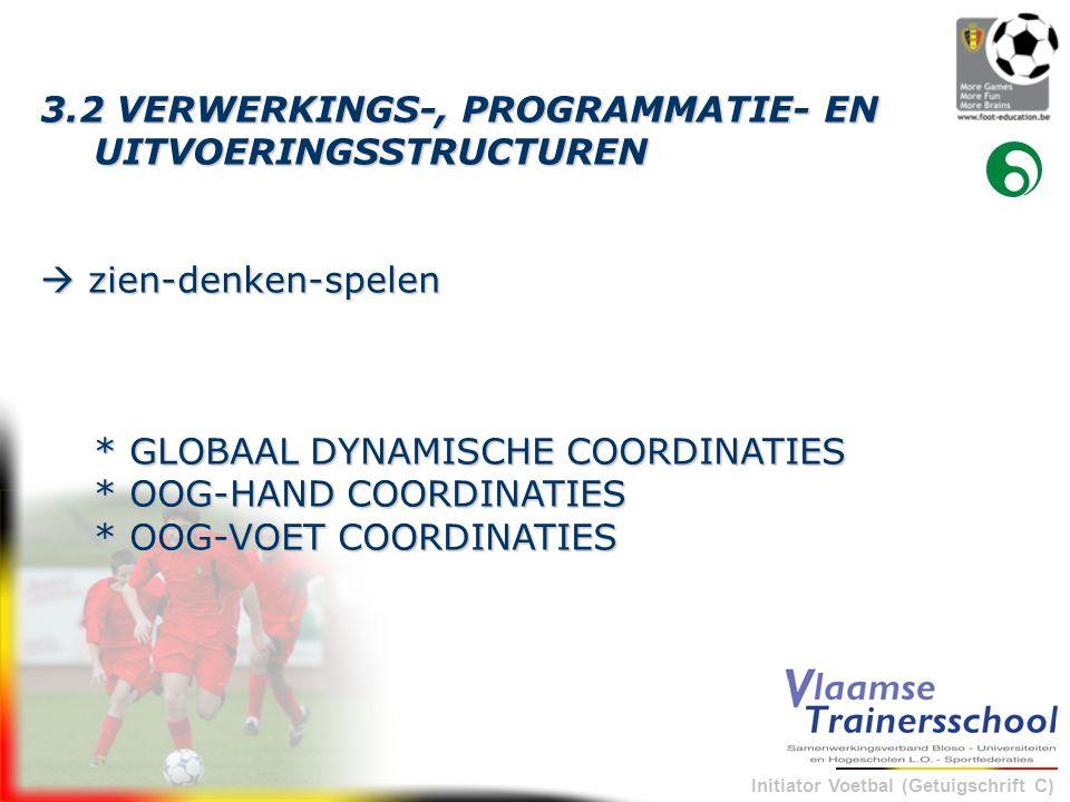 Initiator Voetbal (Getuigschrift C) 3.2 VERWERKINGS-, PROGRAMMATIE- EN UITVOERINGSSTRUCTUREN  zien-denken-spelen * GLOBAAL DYNAMISCHE COORDINATIES *