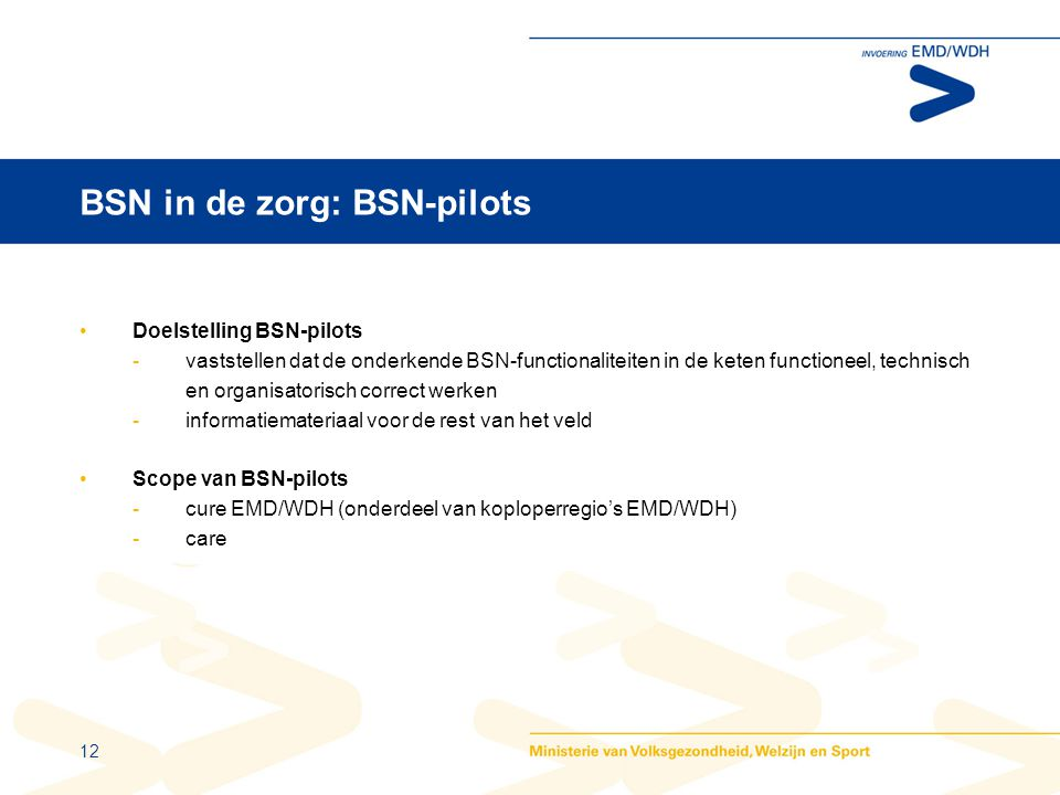 12 BSN in de zorg: BSN-pilots •Doelstelling BSN-pilots -vaststellen dat de onderkende BSN-functionaliteiten in de keten functioneel, technisch en organisatorisch correct werken -informatiemateriaal voor de rest van het veld •Scope van BSN-pilots -cure EMD/WDH (onderdeel van koploperregio's EMD/WDH) -care