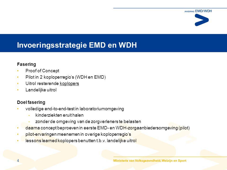 4 Invoeringsstrategie EMD en WDH Fasering •Proof of Concept •Pilot in 2 koploperregio's (WDH en EMD) •Uitrol resterende koplopers •Landelijke uitrol Doel fasering •volledige end-to-end-test in laboratoriumomgeving -kinderziekten eruit halen -zonder de omgeving van de zorgverleners te belasten •daarna concept beproeven in eerste EMD- en WDH-zorgaanbiedersomgeving (pilot) •pilot-ervaringen meenemen in overige koploperregio's •lessons learned koplopers benutten t.b.v.