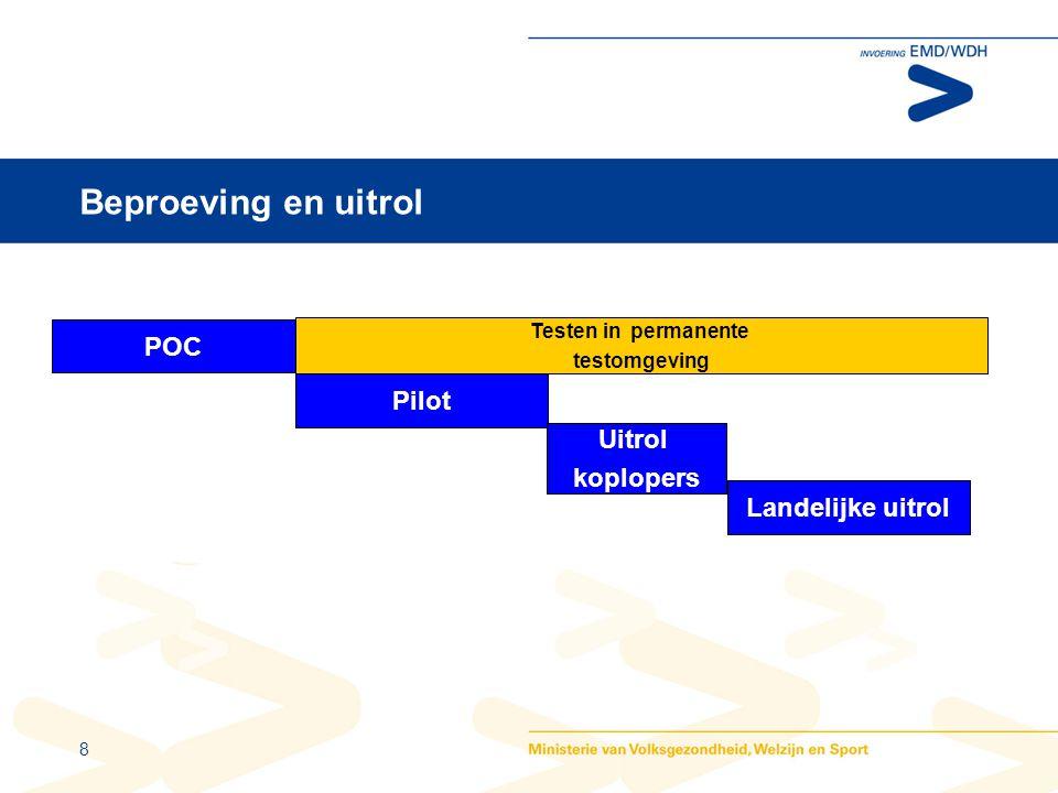 8 Beproeving en uitrol POC Pilot Landelijke uitrol Uitrol koplopers Testen in permanente testomgeving