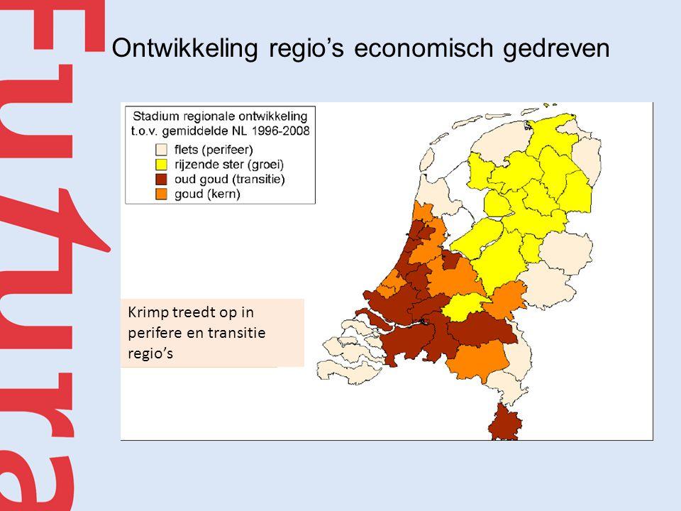 Ontwikkeling regio's economisch gedreven Krimp treedt op in perifere en transitie regio's