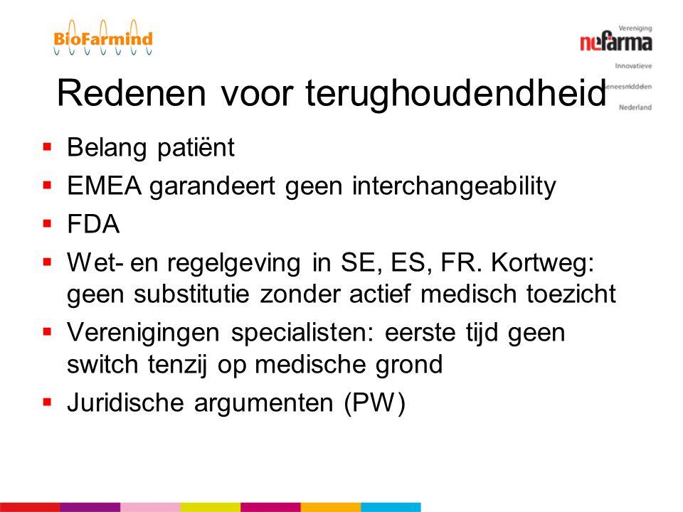 Redenen voor terughoudendheid  Belang patiënt  EMEA garandeert geen interchangeability  FDA  Wet- en regelgeving in SE, ES, FR. Kortweg: geen subs