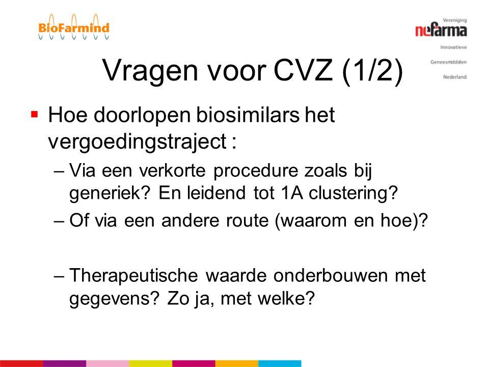 Vragen voor CVZ (1/2)  Hoe doorlopen biosimilars het vergoedingstraject : –Via een verkorte procedure zoals bij generiek? En leidend tot 1A clusterin