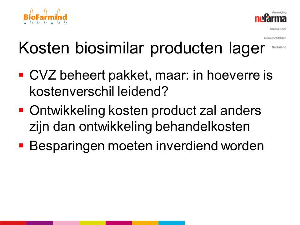 Kosten biosimilar producten lager  CVZ beheert pakket, maar: in hoeverre is kostenverschil leidend?  Ontwikkeling kosten product zal anders zijn dan