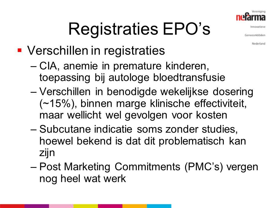 Registraties EPO's  Verschillen in registraties –CIA, anemie in premature kinderen, toepassing bij autologe bloedtransfusie –Verschillen in benodigde