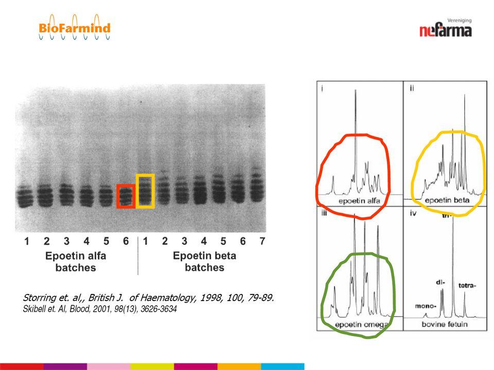 Verschil biosimilars onderling  Sommige biosimilars ontwikkeld vóórdat EMEA richtlijnen zijn vastgesteld: evolutie in soort dossier  Ieder biosimilar (&origineel) heeft zijn eigen set van indicaties, sterktes, dosing regime, (soms) INN; gevolg: anders kijken naar off-label.