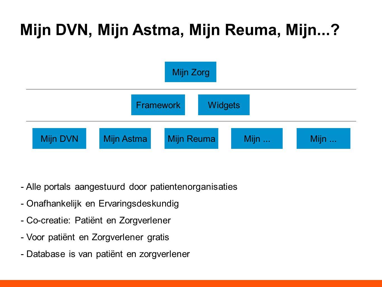 Mijn DVN, Mijn Astma, Mijn Reuma, Mijn...? - Alle portals aangestuurd door patientenorganisaties - Onafhankelijk en Ervaringsdeskundig - Co-creatie: P