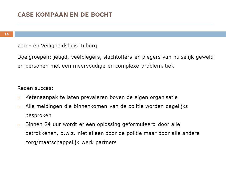 CASE KOMPAAN EN DE BOCHT _________________________________________________ 14 Zorg- en Veiligheidshuis Tilburg Doelgroepen: jeugd, veelplegers, slachtoffers en plegers van huiselijk geweld en personen met een meervoudige en complexe problematiek Reden succes:  Ketenaanpak te laten prevaleren boven de eigen organisatie  Alle meldingen die binnenkomen van de politie worden dagelijks besproken  Binnen 24 uur wordt er een oplossing geformuleerd door alle betrokkenen, d.w.z.