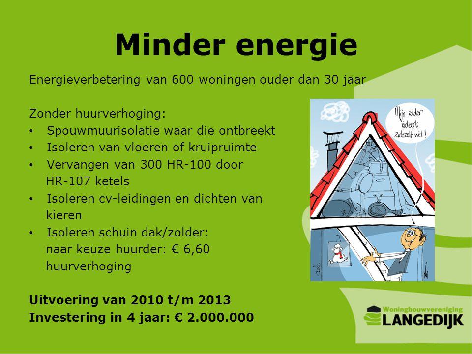 Minder energie Energieverbetering van 600 woningen ouder dan 30 jaar Zonder huurverhoging: • Spouwmuurisolatie waar die ontbreekt • Isoleren van vloer