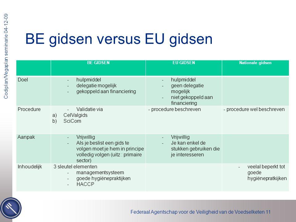 Federaal Agentschap voor de Veiligheid van de Voedselketen 11 Codiplan/Vegaplan seminarie 04-12-09 BE gidsen versus EU gidsen BE GIDSENEU GIDSENNation