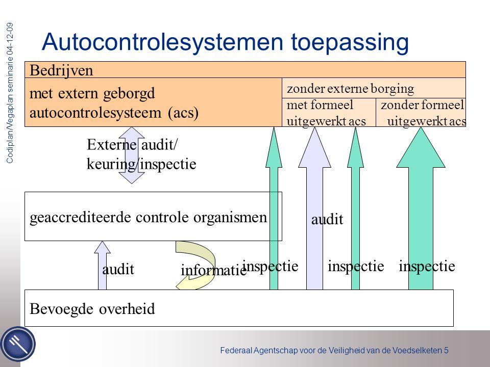 Federaal Agentschap voor de Veiligheid van de Voedselketen 5 Codiplan/Vegaplan seminarie 04-12-09 Autocontrolesystemen toepassing met extern geborgd a