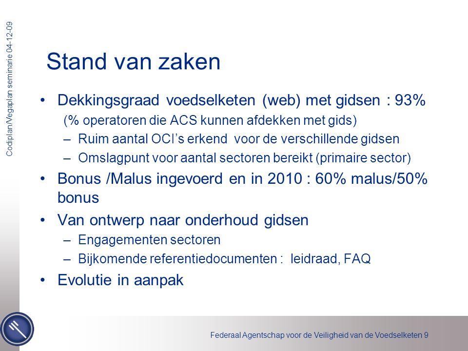 Federaal Agentschap voor de Veiligheid van de Voedselketen 10 Codiplan/Vegaplan seminarie 04-12-09 En Europa .