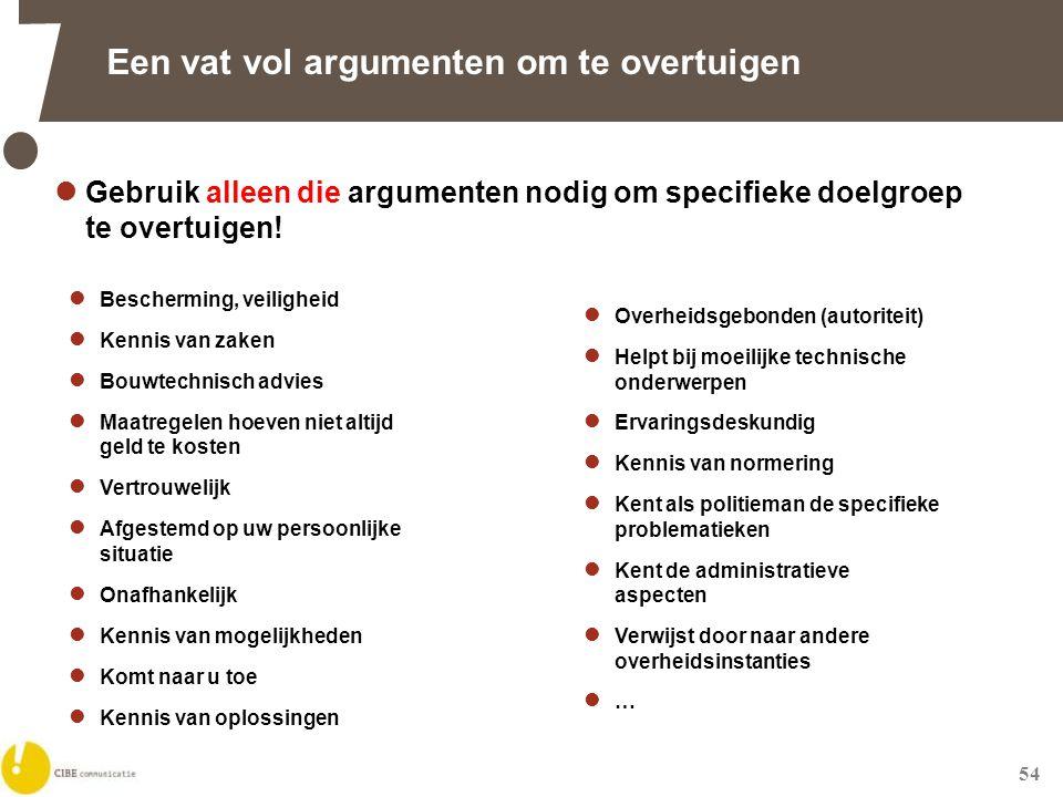 54 Een vat vol argumenten om te overtuigen  Gebruik alleen die argumenten nodig om specifieke doelgroep te overtuigen.