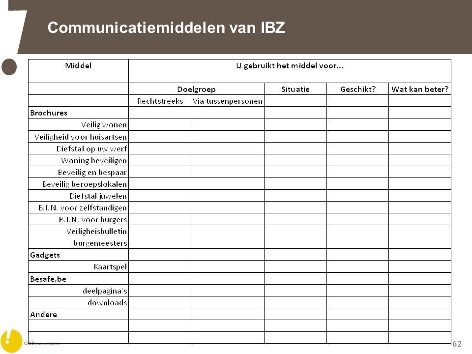 62 Communicatiemiddelen van IBZ