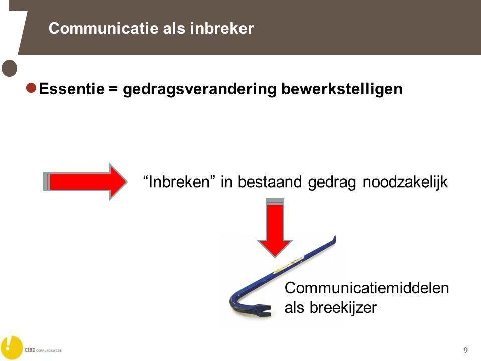 9 Communicatie als inbreker  Essentie = gedragsverandering bewerkstelligen Inbreken in bestaand gedrag noodzakelijk Communicatiemiddelen als breekijzer